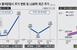 [LG, 배터리분사 일파만파]'배터리 독자생존' 삼성SD..