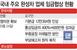 한국지엠·르노삼성, 잇따른 쟁의권 확보…줄파업 위기의 車..