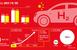 '진격의 중국 수소'… 추격에 긴장하는 현대차