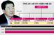 구본준 LG 신설지주사, 기술 중심·1등 사업 집중 육성..