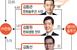 에이치솔루션, 김승연 회장 복귀 전후 현금자산 400%..