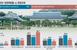 [아시아투데이 여론조사] '정권 교체' 50.7% vs..