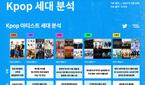 트위터 활용 K팝 아이돌, 해외 진출도 빨랐다…데이터 공..