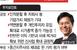 [종목PICK!] 통신사·투자사로 쪼개지는 SK텔레콤…향..