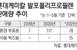 """""""해양 쓰레기 잡자""""…롯데케미칼, 스티로폼 대체품 EPP.."""
