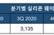 반도체 만들 실리콘마저 부족해…웨이퍼 출하량 역대최고