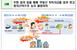 개발지역 부동산탈세 특별조사단 374명 3차 세무조사 착..