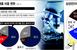 """삼성전자·TSMC 또 압박한 美 상무부, 속내는 """"중국에.."""
