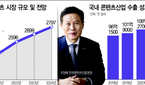 """조현래 콘진원장, 300조 시장 정조준…""""조직 안정 급.."""