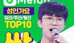 '이나믿'부터 '목로주점'까지…임영웅, 멜론 성인가요 차..